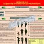 Плакат — норматив №1 «надевание противогаза или респиратора»