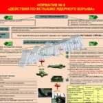 Плакат — норматив №6 «действия по вспышке ядерного взрыва»
