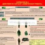 Плакат — норматив №8 действия по сигналу «химическая тревога»