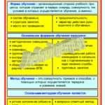 Плакат — формы и методы обучения по службе войск