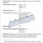 Плакат — основные тактико — технические характеристики палатки каркасной модульной М — 10