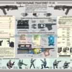 Плакат — подствольный гранатомет ГП-25