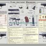 Плакат — 9-мм пистолет Макарова