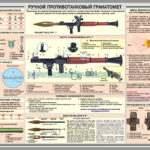 Плакат — ручной противотанковый гранатомет