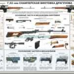 Плакат — 7,62 снайперская винтовка Драгунова